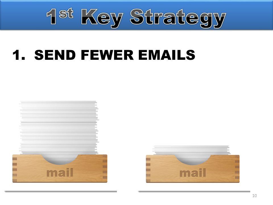 10 1.SEND FEWER EMAILS