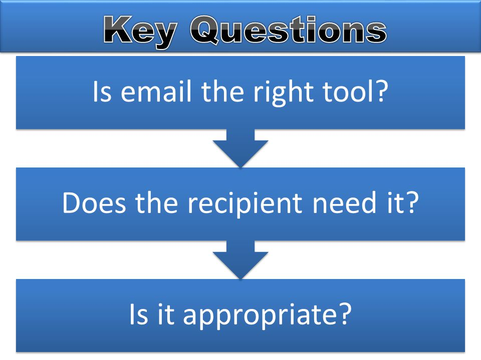 11 Is it appropriate Does the recipient need it Is email the right tool