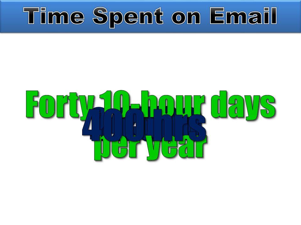 8 20% Reduction 8 Days Saved
