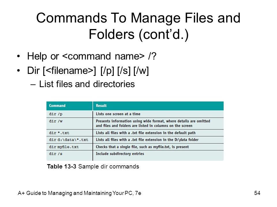 A+ Guide to Managing and Maintaining Your PC, 7e54 Commands To Manage Files and Folders (cont'd.) Help or /.