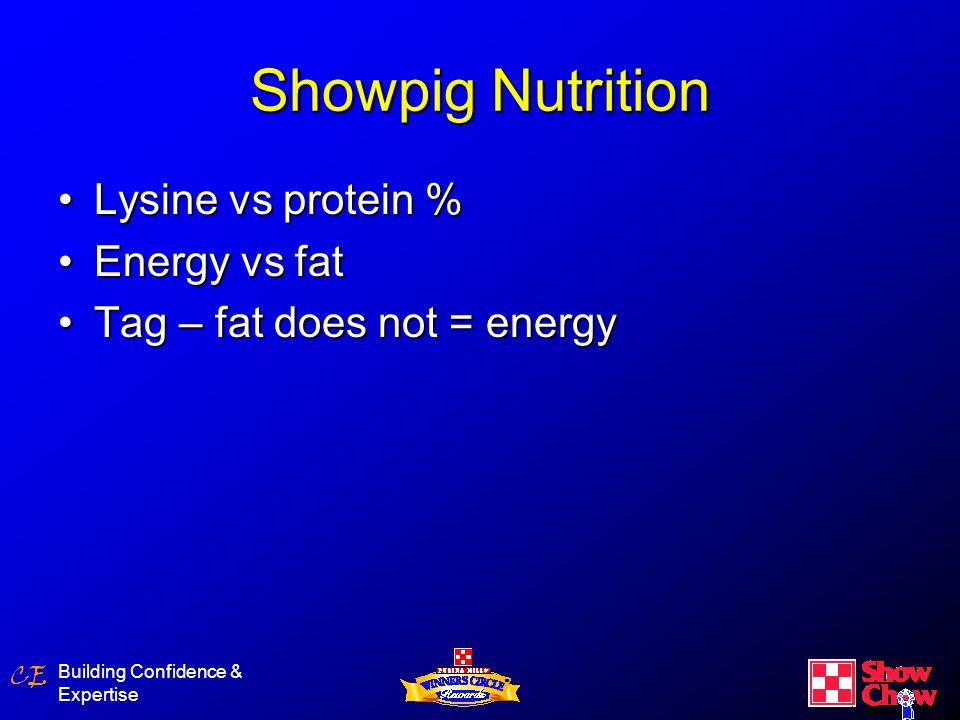CE Building Confidence & Expertise Showpig Nutrition Lysine vs protein %Lysine vs protein % Energy vs fatEnergy vs fat Tag – fat does not = energyTag – fat does not = energy