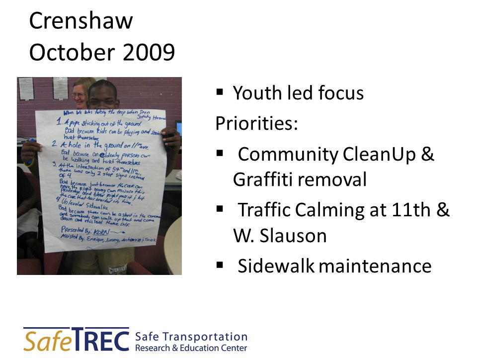  Youth led focus Priorities:  Community CleanUp & Graffiti removal  Traffic Calming at 11th & W. Slauson  Sidewalk maintenance Crenshaw October 20