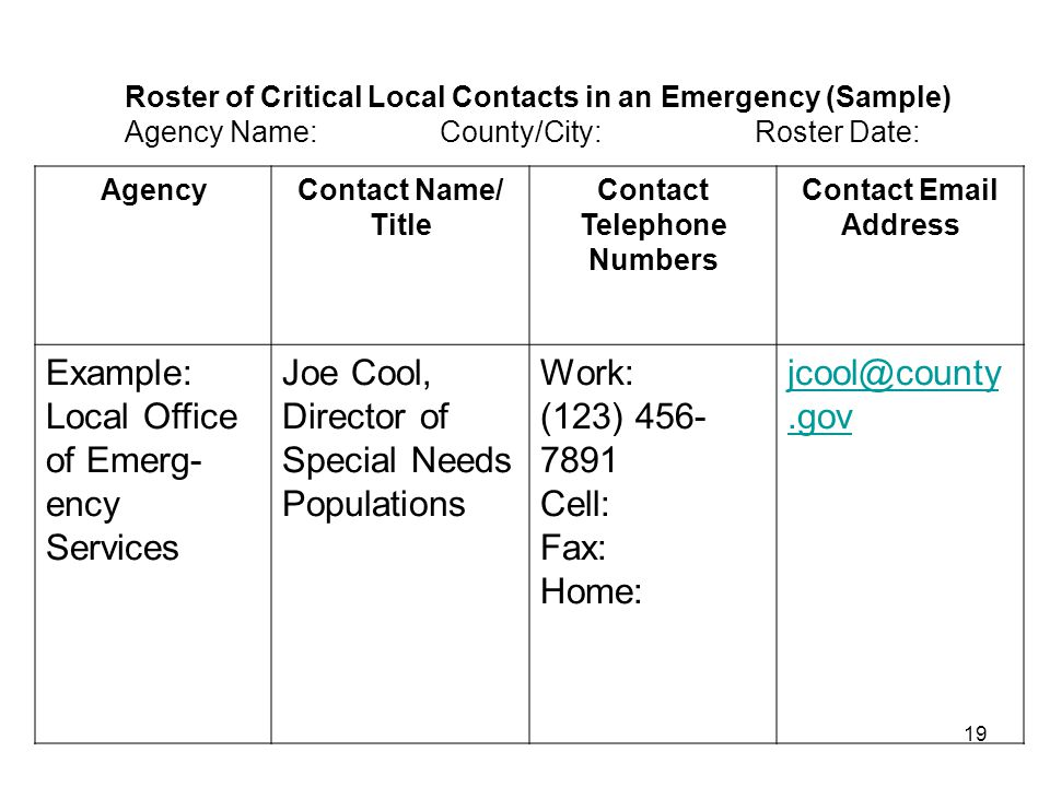 Roster of Critical Local Contacts in an Emergency (Sample) Agency Name:County/City:Roster Date: AgencyContact Name/ Title Contact Telephone Numbers Contact Email Address Example: Local Office of Emerg- ency Services Joe Cool, Director of Special Needs Populations Work: (123) 456- 7891 Cell: Fax: Home: jcool@county.gov 19