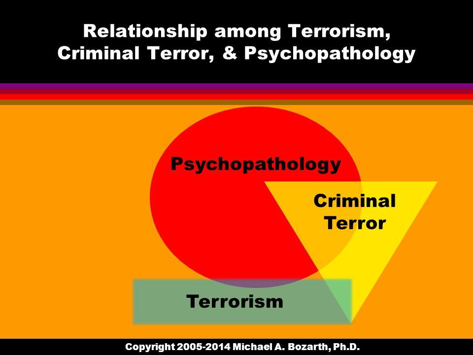 Relationship among Terrorism, Criminal Terror, & Psychopathology Copyright 2005-2014 Michael A.