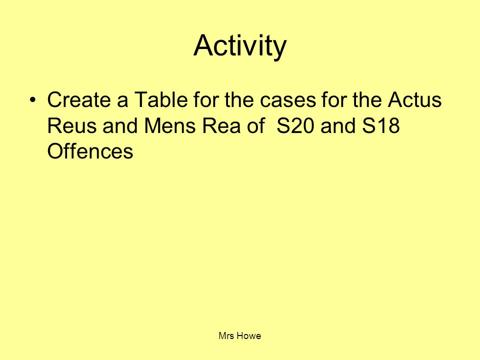 Mrs Howe Activity Create a Table for the cases for the Actus Reus and Mens Rea of S20 and S18 Offences