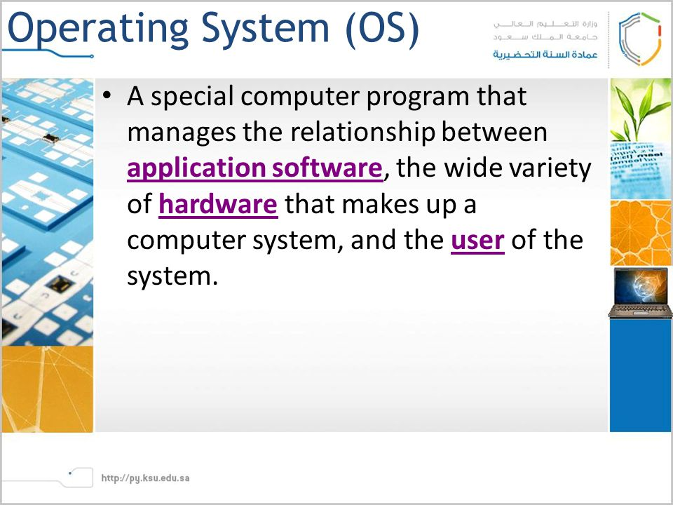 Operating System (OS) A special computer program that manages the relationship between application software, the wide variety of hardware that makes up a computer system, and the user of the system.