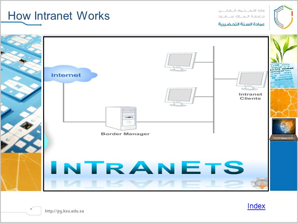 How Intranet Works Index