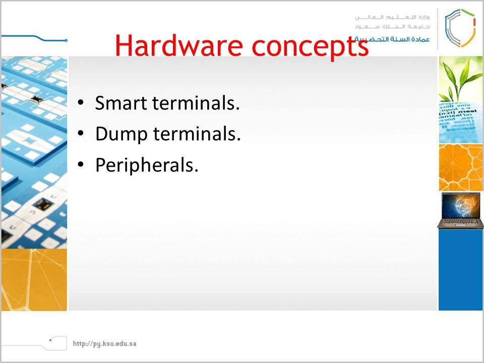Hardware concepts Smart terminals. Dump terminals. Peripherals.