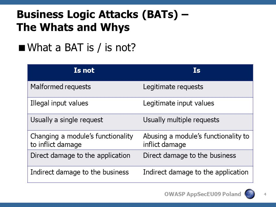 OWASP AppSecEU09 Poland Business Logic Attacks (BATs) – The Whats and Whys  Why BATs.