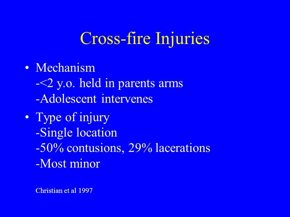 Cross-fire Injuries Mechanism -<2 y.o.