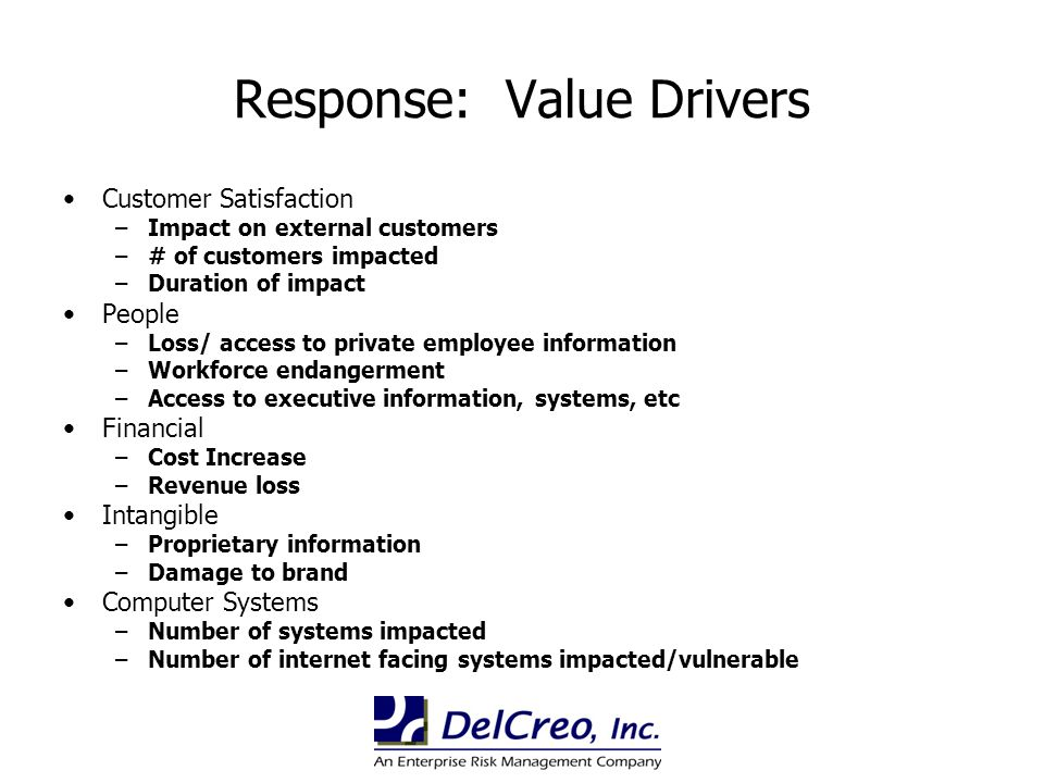 Response: Value Drivers Customer Satisfaction –Impact on external customers –# of customers impacted –Duration of impact People –Loss/ access to priva