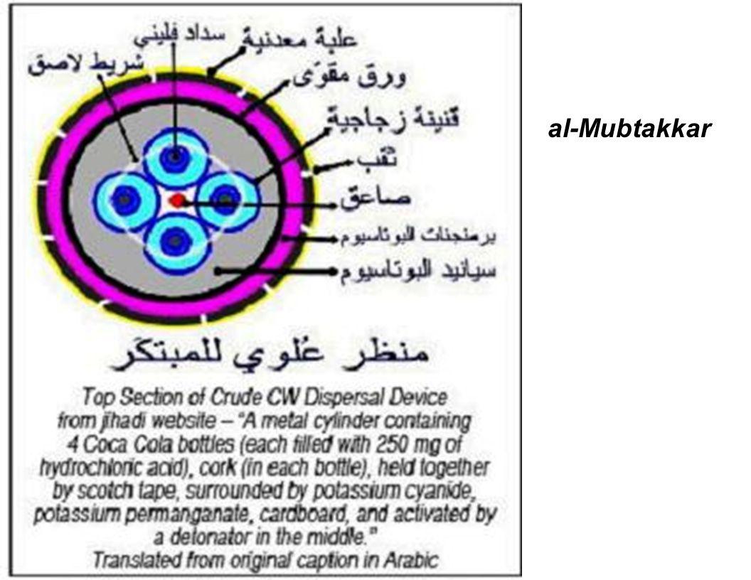 al-Mubtakkar