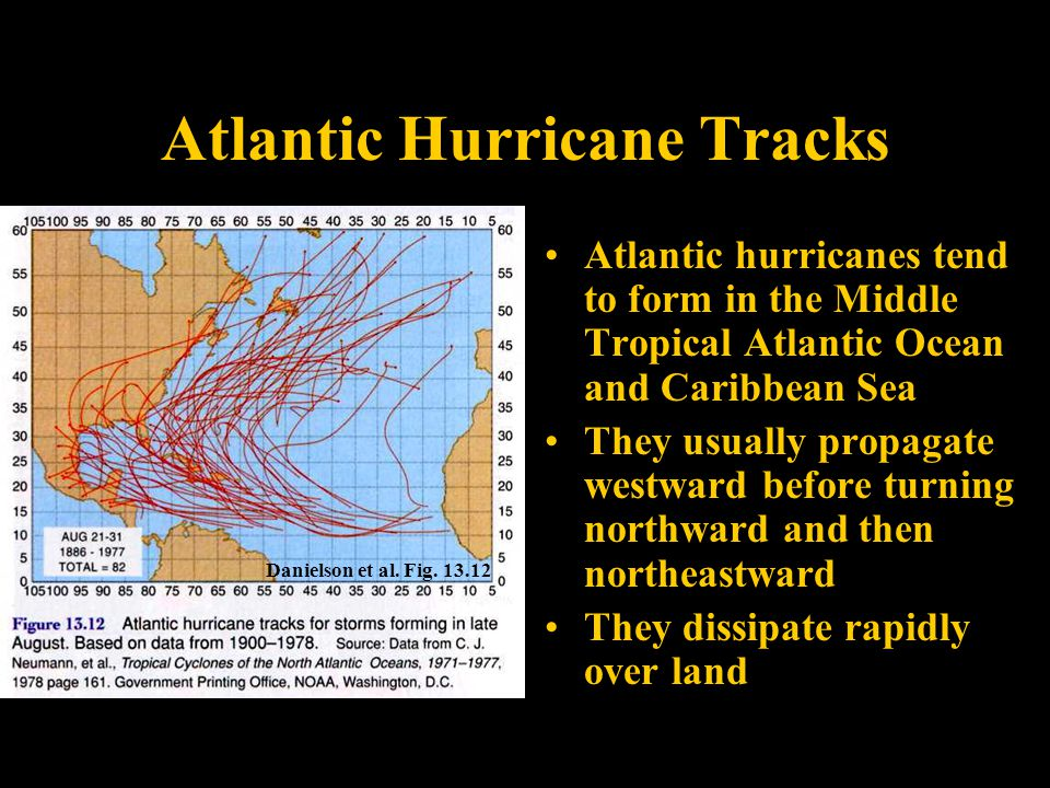 Atlantic Hurricane Tracks Atlantic hurricanes tend to form in the Middle Tropical Atlantic Ocean and Caribbean Sea They usually propagate westward before turning northward and then northeastward They dissipate rapidly over land Danielson et al.