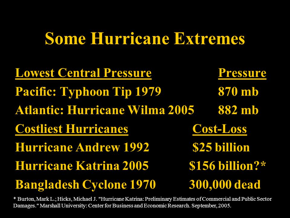 Some Hurricane Extremes Lowest Central PressurePressure Pacific: Typhoon Tip 1979 870 mb Atlantic: Hurricane Wilma 2005882 mb Costliest Hurricanes Cost-Loss Hurricane Andrew 1992 $25 billion Hurricane Katrina 2005$156 billion * Bangladesh Cyclone 1970300,000 dead * Burton, Mark L.; Hicks, Michael J.