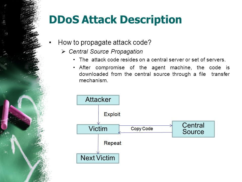 DDoS Attack Description How to propagate attack code?  Central Source Propagation The attack code resides on a central server or set of servers. Afte