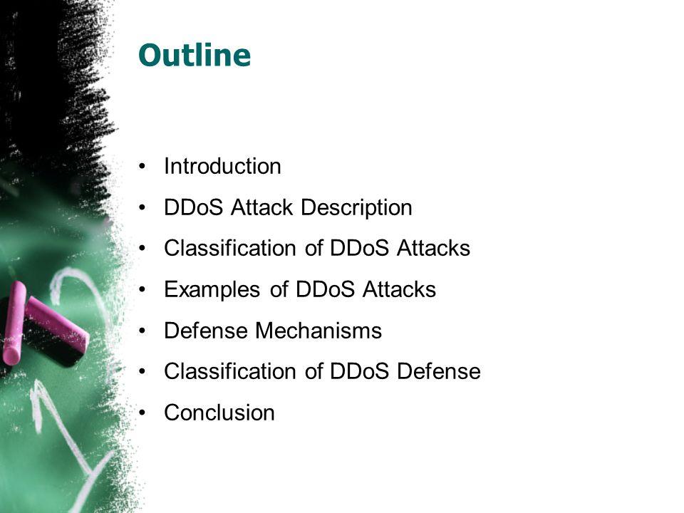 Outline Introduction DDoS Attack Description Classification of DDoS Attacks Examples of DDoS Attacks Defense Mechanisms Classification of DDoS Defense