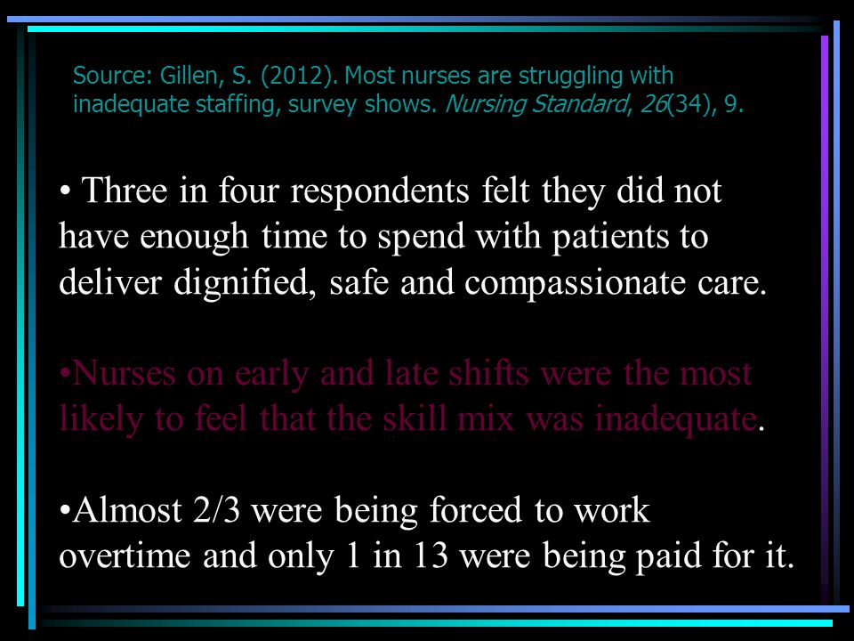 Source: Gillen, S. (2012). Most nurses are struggling with inadequate staffing, survey shows.