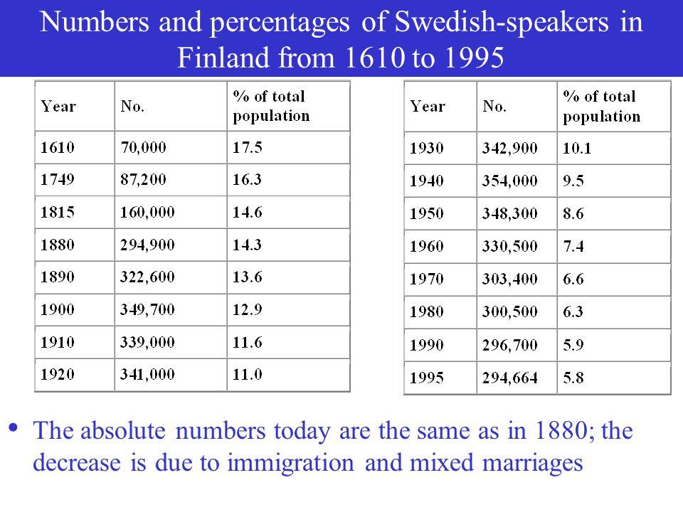 Numbers of monolingual Gaelic speakers and Gaelic/English bilinguals, Scotland, 1806 to 2001