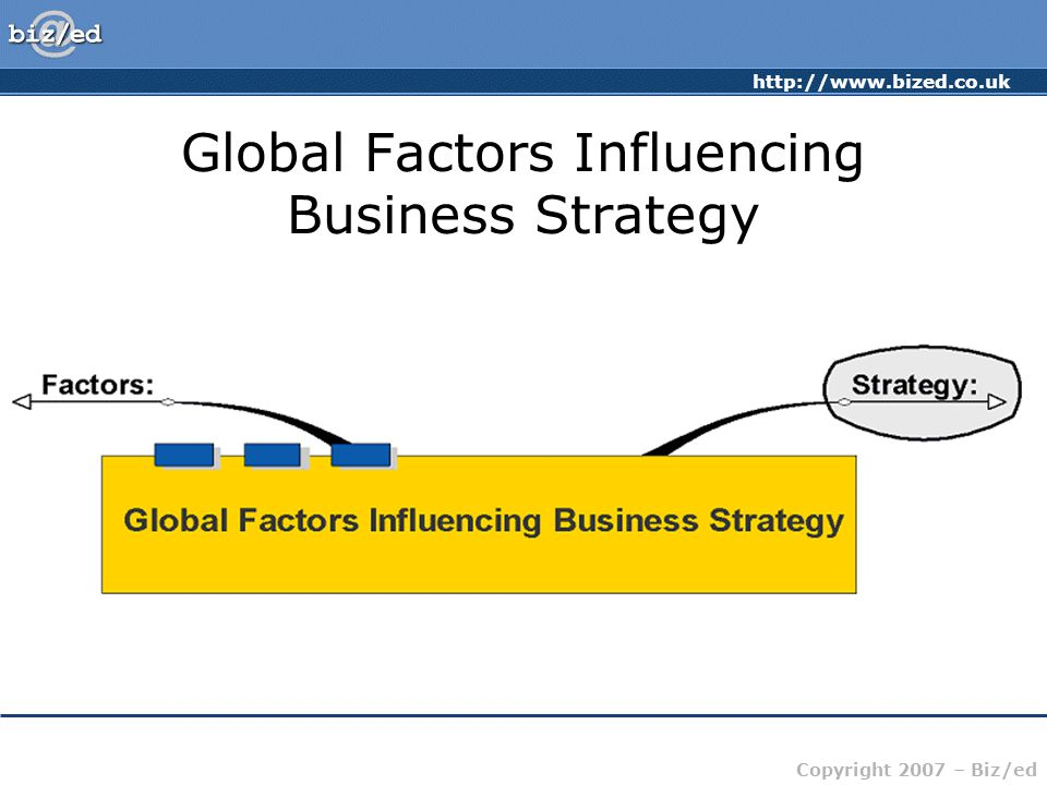http://www.bized.co.uk Copyright 2007 – Biz/ed Global Factors Influencing Business Strategy