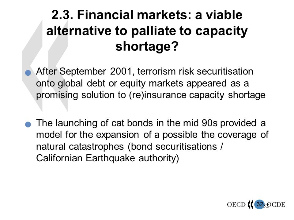32 2.3. Financial markets: a viable alternative to palliate to capacity shortage? After September 2001, terrorism risk securitisation onto global debt