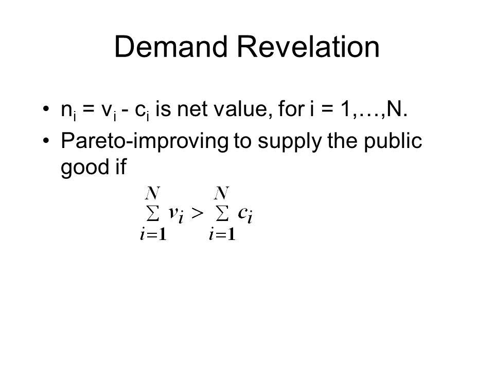 Demand Revelation n i = v i - c i is net value, for i = 1,…,N.