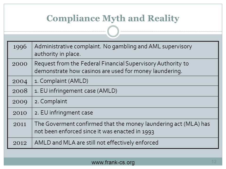 Compliance Myth and Reality www.frank-cs.org 12 1996 Administrative complaint.