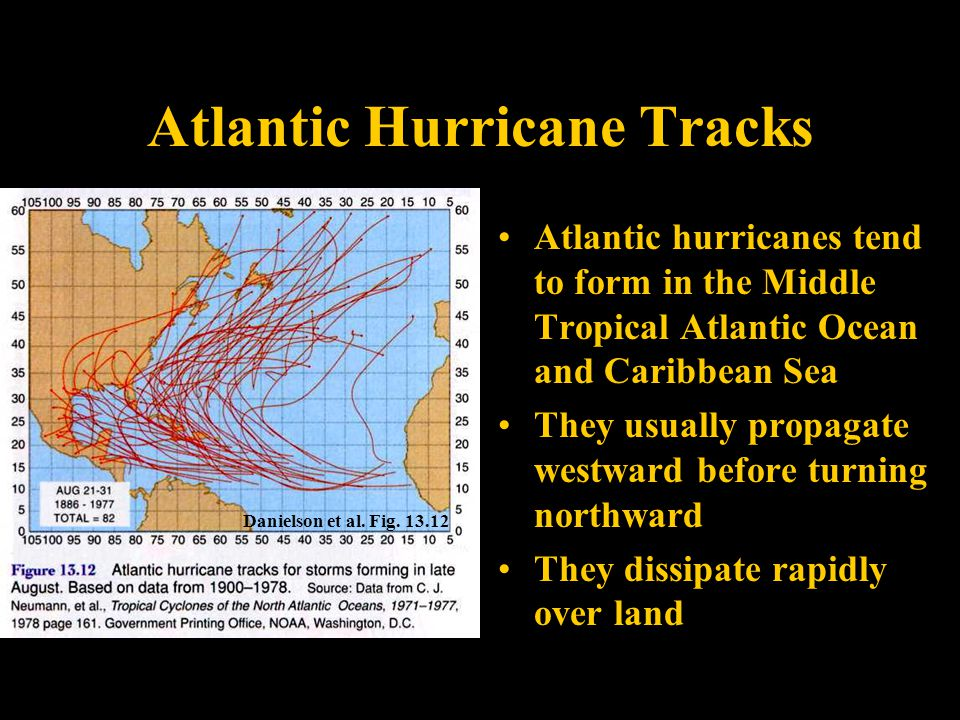Atlantic Hurricane Tracks Atlantic hurricanes tend to form in the Middle Tropical Atlantic Ocean and Caribbean Sea They usually propagate westward before turning northward They dissipate rapidly over land Danielson et al.