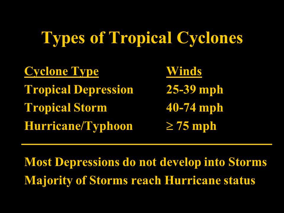 Some Hurricane Extremes Lowest Central PressurePressure Pacific: Typhoon Tip 1979 870 mb Atlantic: Hurricane Wilma 2005882 mb Costliest Hurricanes Cost-Loss Hurricane Andrew 1992 $25 billion Hurricane Katrina 2005$200 billion.