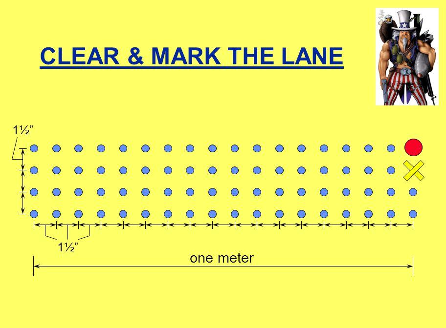one meter CLEAR & MARK THE LANE 1½