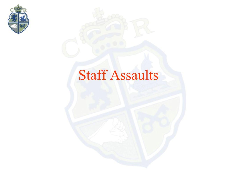 Staff Assaults