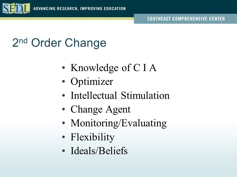 2 nd Order Change Knowledge of C I A Optimizer Intellectual Stimulation Change Agent Monitoring/Evaluating Flexibility Ideals/Beliefs