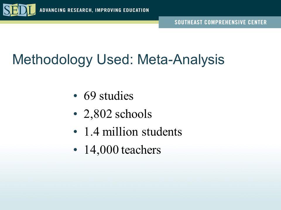 Methodology Used: Meta-Analysis 69 studies 2,802 schools 1.4 million students 14,000 teachers