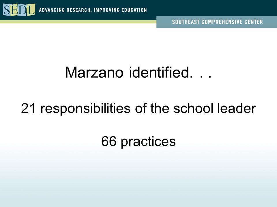 Marzano identified... 21 responsibilities of the school leader 66 practices