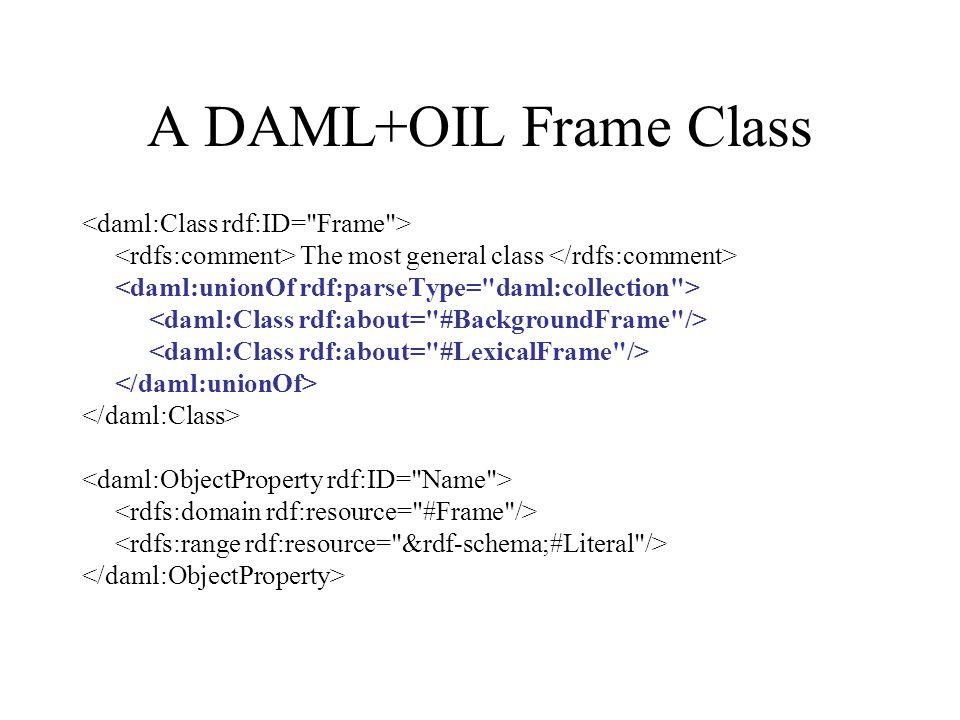 A DAML+OIL Frame Class The most general class