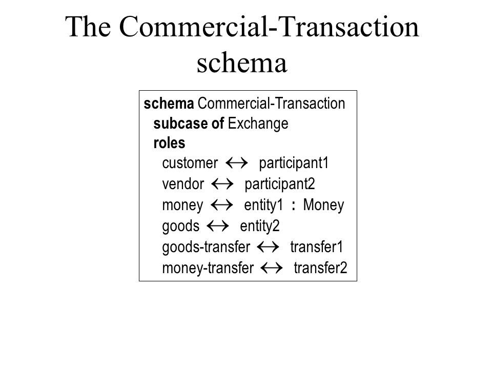 The Commercial-Transaction schema schema Commercial-Transaction subcase of Exchange roles customer  participant1 vendor  participant2 money  entity1 : Money goods  entity2 goods-transfer  transfer1 money-transfer  transfer2