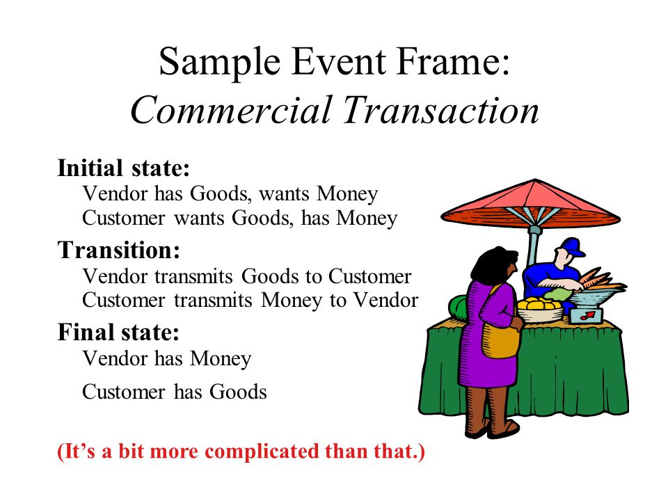Sample Event Frame: Commercial Transaction Initial state: Vendor has Goods, wants Money Customer wants Goods, has Money Transition: Vendor transmits Goods to Customer Customer transmits Money to Vendor Final state: Vendor has Money Customer has Goods (It's a bit more complicated than that.)