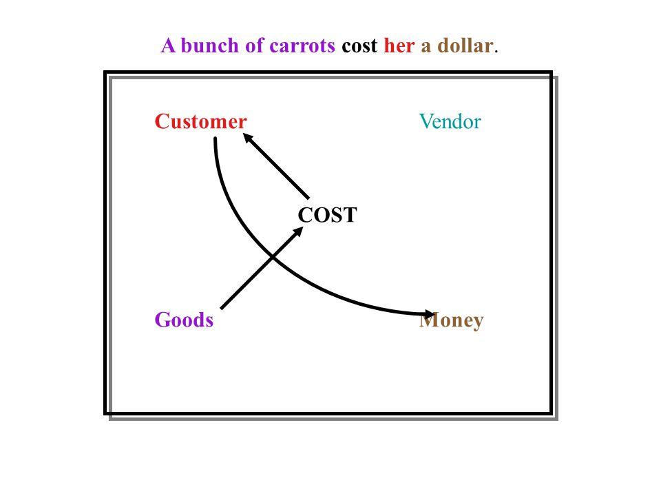 CustomerVendor GoodsMoney COST A bunch of carrots cost her a dollar.