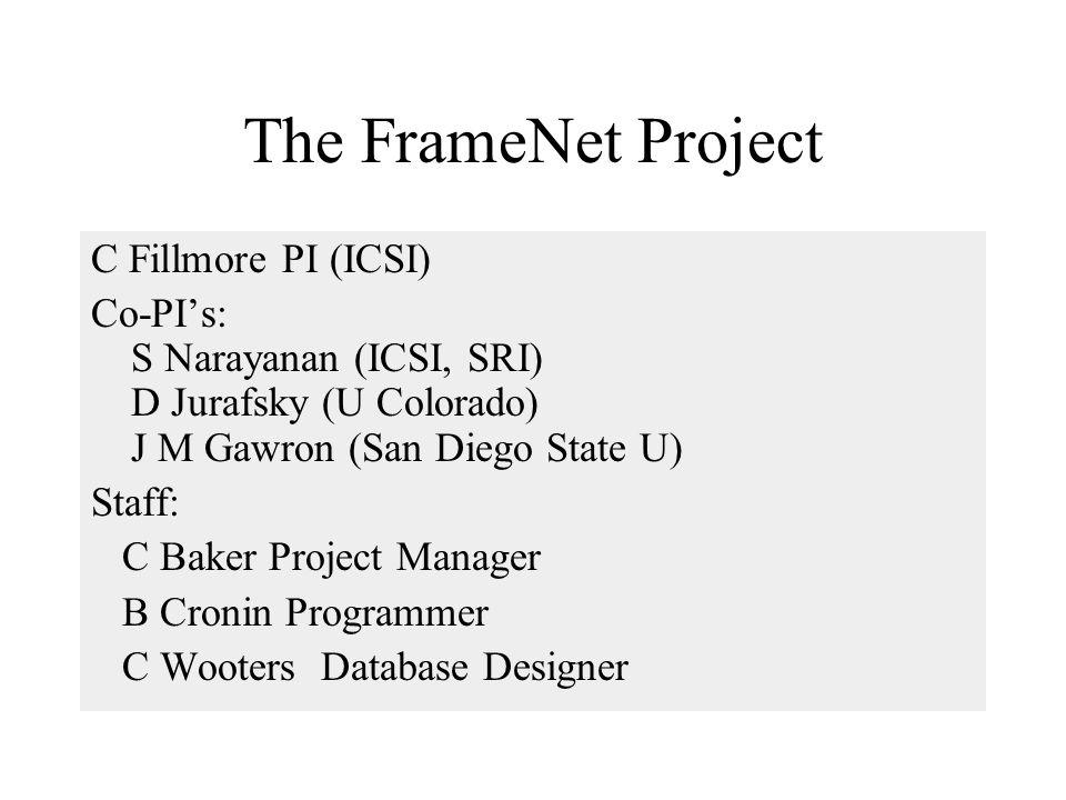 The FrameNet Project C Fillmore PI (ICSI) Co-PI's: S Narayanan (ICSI, SRI) D Jurafsky (U Colorado) J M Gawron (San Diego State U) Staff: C Baker Project Manager B Cronin Programmer C Wooters Database Designer