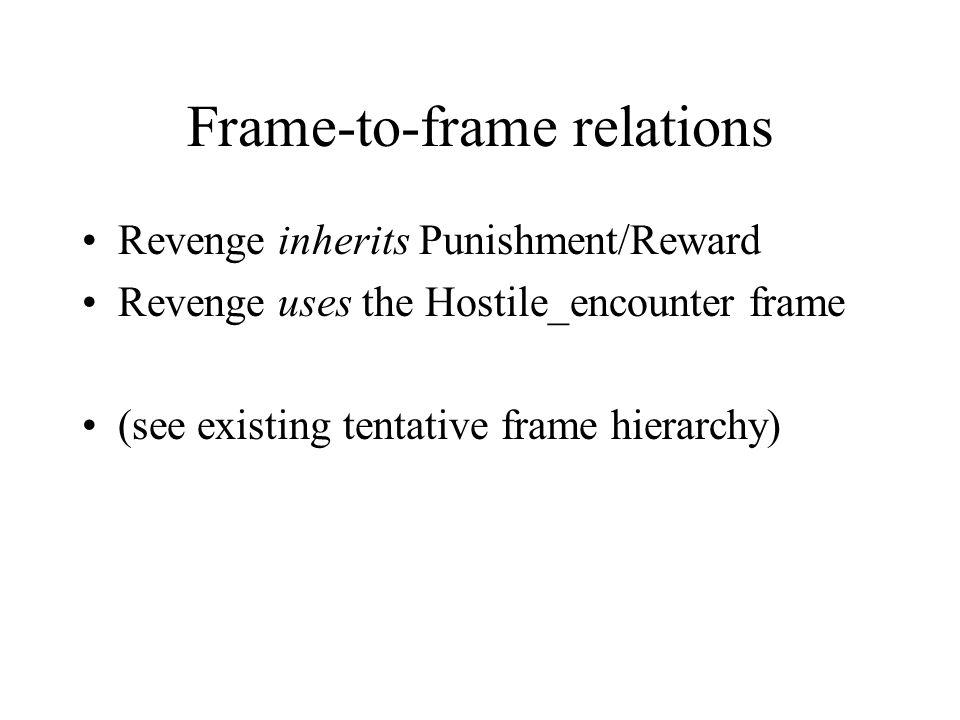 Frame-to-frame relations Revenge inherits Punishment/Reward Revenge uses the Hostile_encounter frame (see existing tentative frame hierarchy)