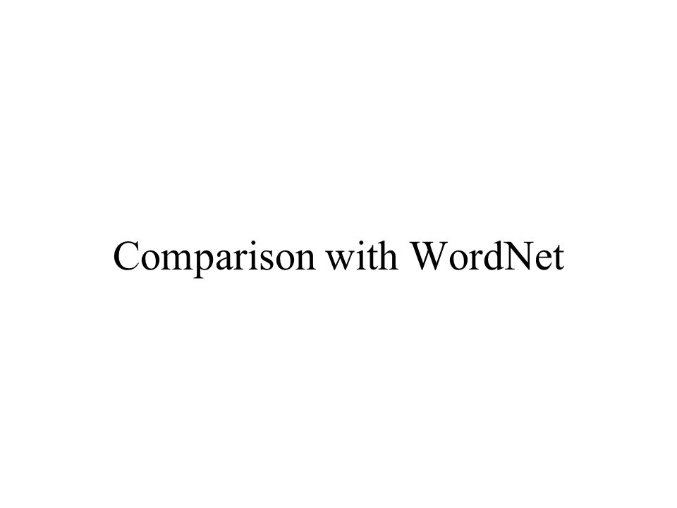 Comparison with WordNet