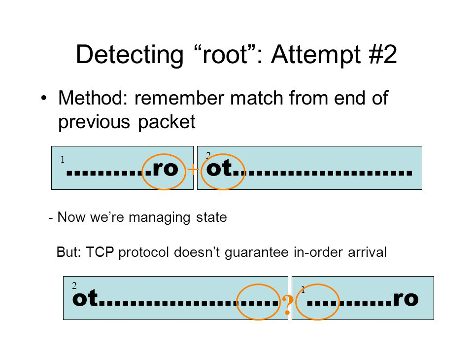 Detecting root : Attempt #2 Method: remember match from end of previous packet …….….ro 1 ot………..………… 2 + But: TCP protocol doesn't guarantee in-order arrival …….….ro 1 ot………..………… 2 .
