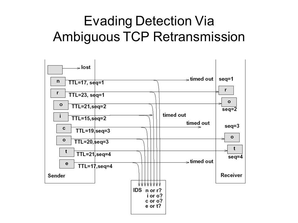 Evading Detection Via Ambiguous TCP Retransmission