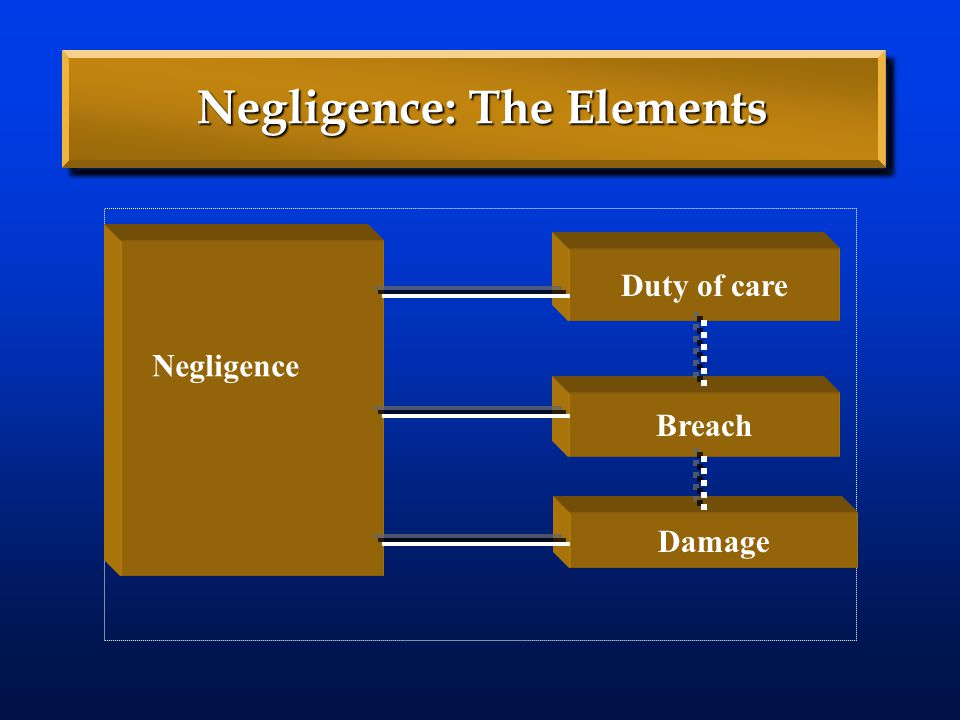 Negligence: The Elements Duty of care Breach Damage Negligence