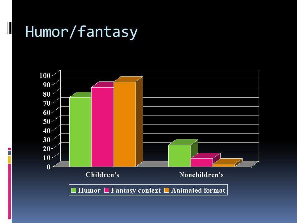 Humor/fantasy