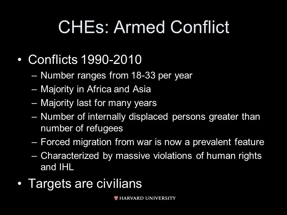 CHEs: Armed Conflict Conflicts 1990-2010 –Number ranges from 18-33 per year –Majority in Africa and Asia –Majority last for many years –Number of internally displaced persons greater than number of refugees –Forced migration from war is now a prevalent feature –Characterized by massive violations of human rights and IHL Targets are civilians