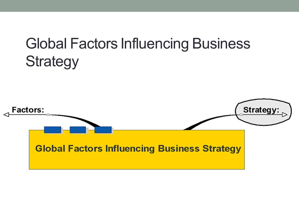 Global Factors Influencing Business Strategy