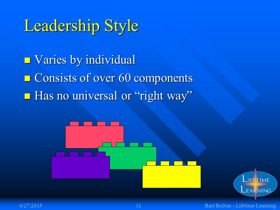 4/27/201511Bart Bolton – Lifetime Learning Leadership Style Varies by individual Varies by individual Consists of over 60 components Consists of over