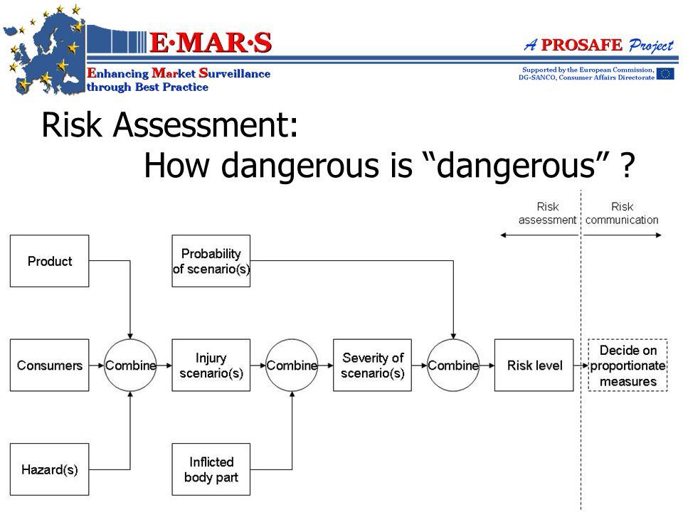 Risk Assessment: How dangerous is dangerous
