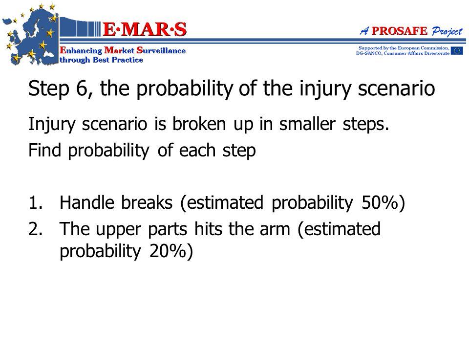 Injury scenario is broken up in smaller steps. Find probability of each step 1.