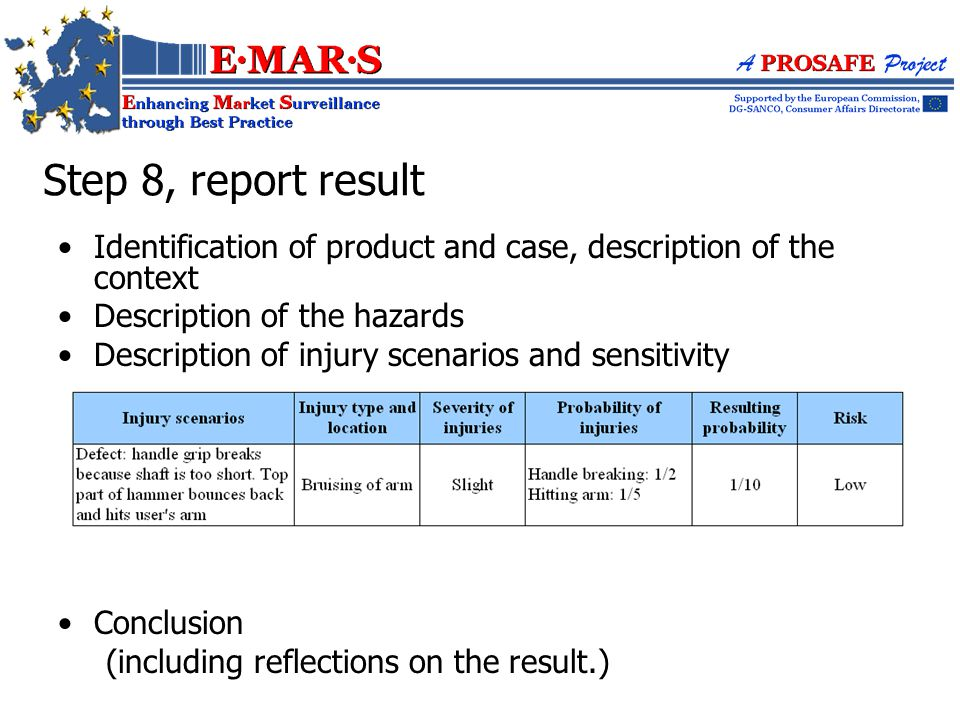 Identification of product and case, description of the context Description of the hazards Description of injury scenarios and sensitivity Conclusion (including reflections on the result.) Step 8, report result